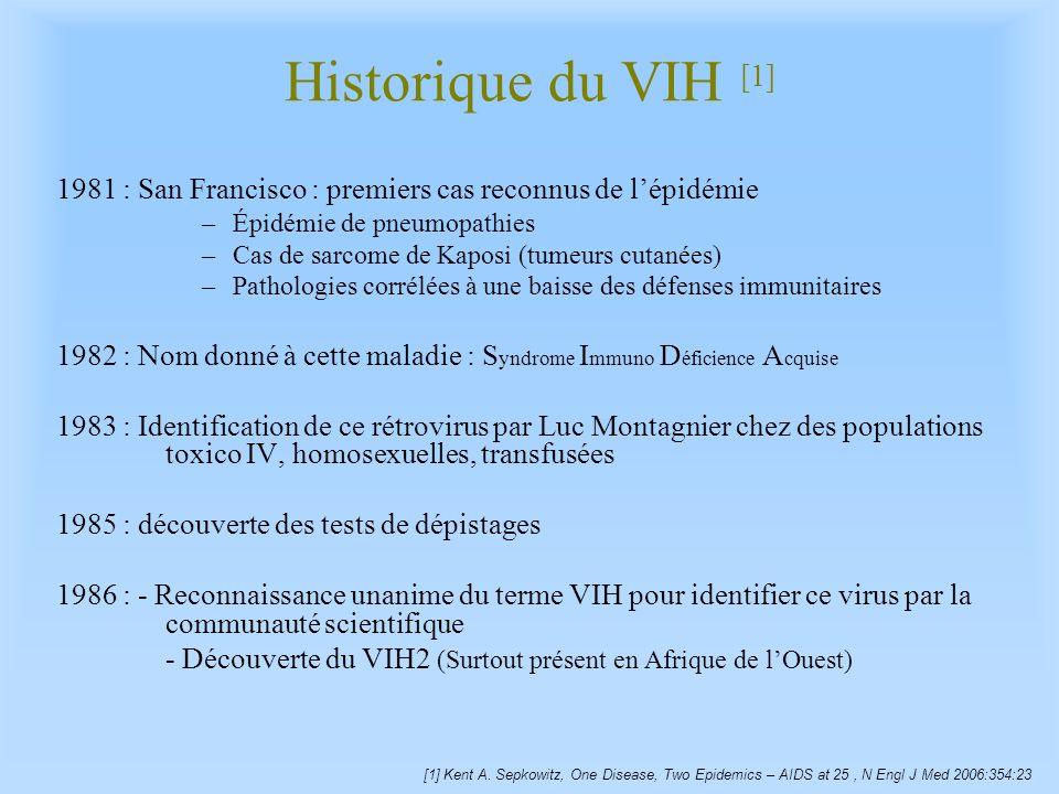 Historique du VIH [1] 1981 : San Francisco : premiers cas reconnus de l'épidémie. Épidémie de pneumopathies.
